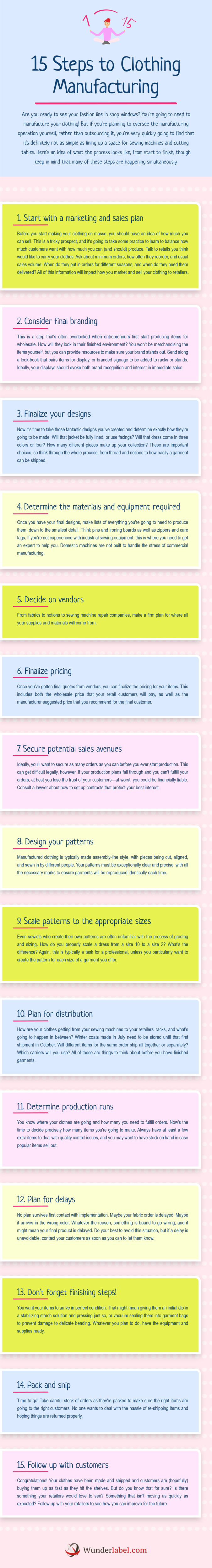 15 Steps to Clothing Manufacturing [Infographic]